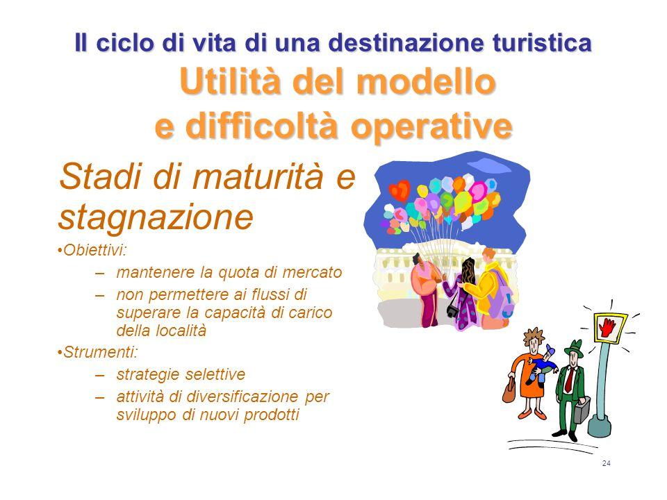 24 Il ciclo di vita di una destinazione turistica Utilità del modello e difficoltà operative Stadi di maturità e stagnazione Obiettivi: –m–mantenere l