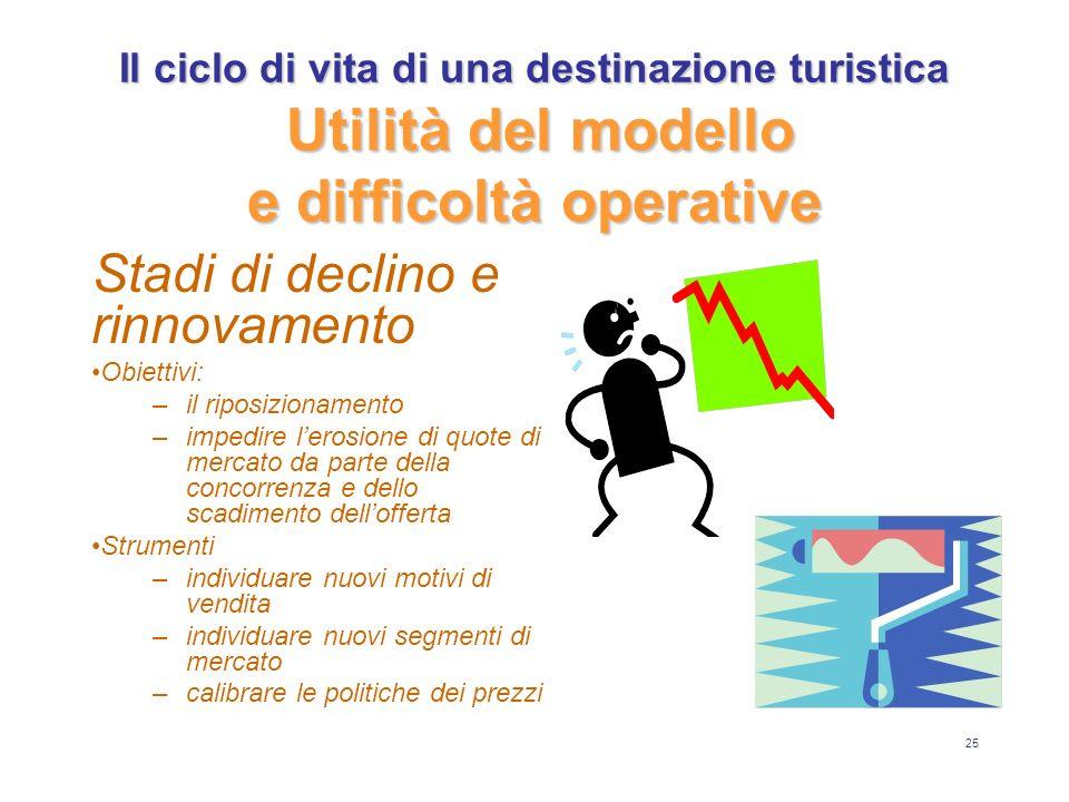 25 Il ciclo di vita di una destinazione turistica Utilità del modello e difficoltà operative Stadi di declino e rinnovamento Obiettivi: –i–il riposizi