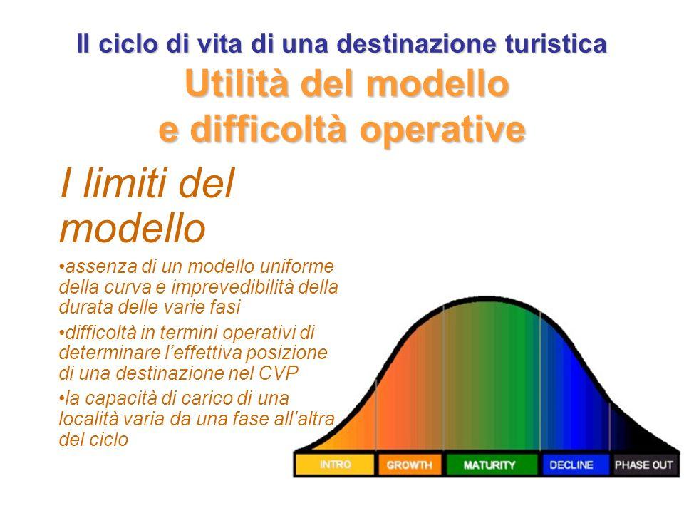 26 Il ciclo di vita di una destinazione turistica Utilità del modello e difficoltà operative I limiti del modello assenza di un modello uniforme della