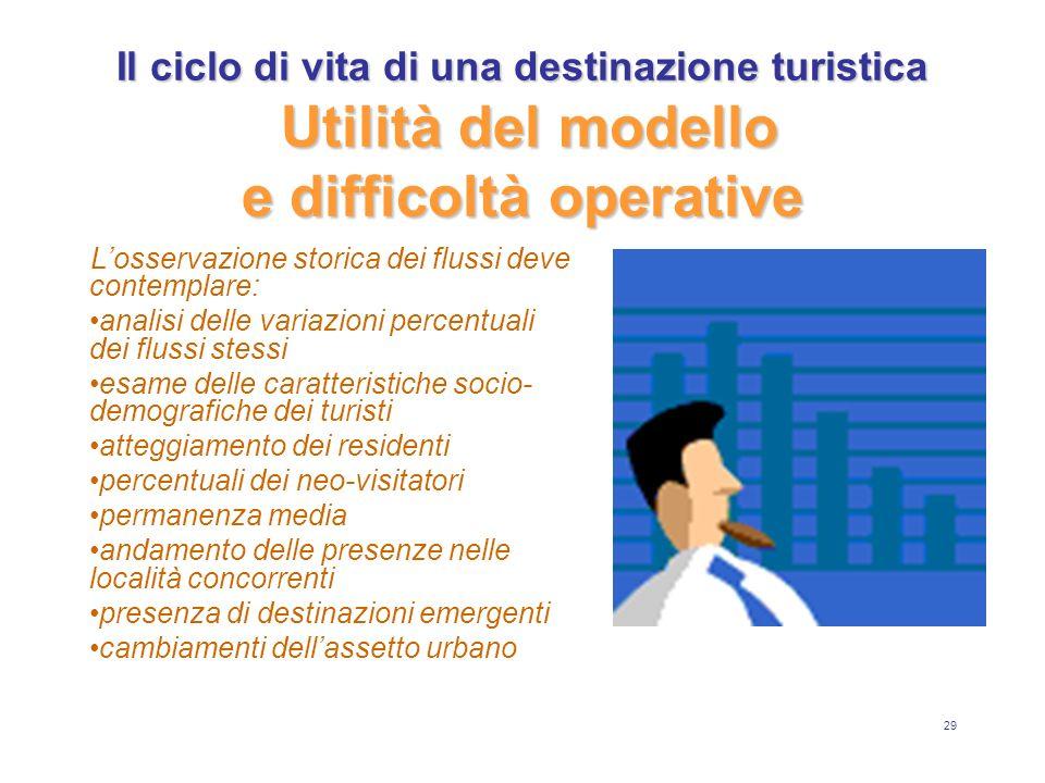 29 Il ciclo di vita di una destinazione turistica Utilità del modello e difficoltà operative Losservazione storica dei flussi deve contemplare: analis