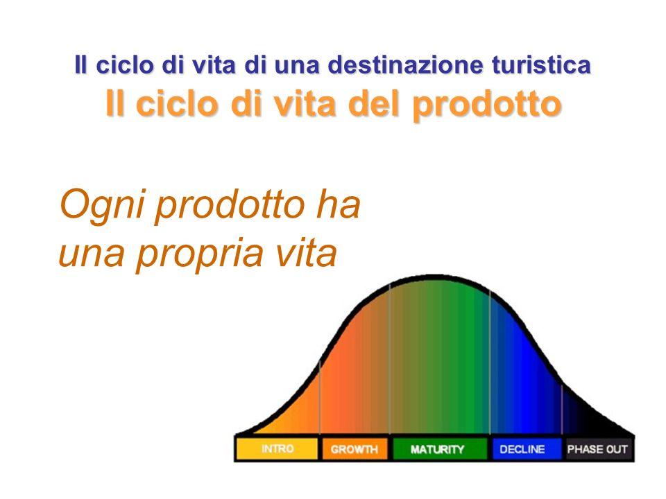 3 Il ciclo di vita di una destinazione turistica Il ciclo di vita del prodotto Ogni prodotto ha una propria vita