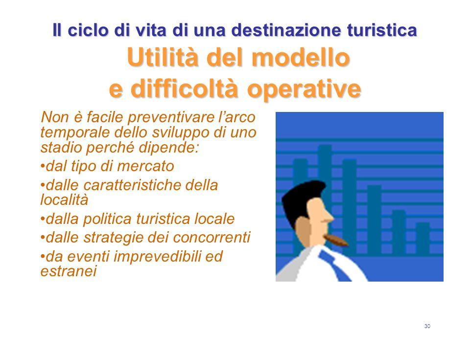 30 Il ciclo di vita di una destinazione turistica Utilità del modello e difficoltà operative Non è facile preventivare larco temporale dello sviluppo