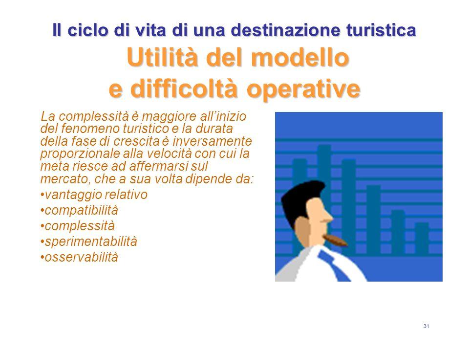 31 Il ciclo di vita di una destinazione turistica Utilità del modello e difficoltà operative La complessità è maggiore allinizio del fenomeno turistic