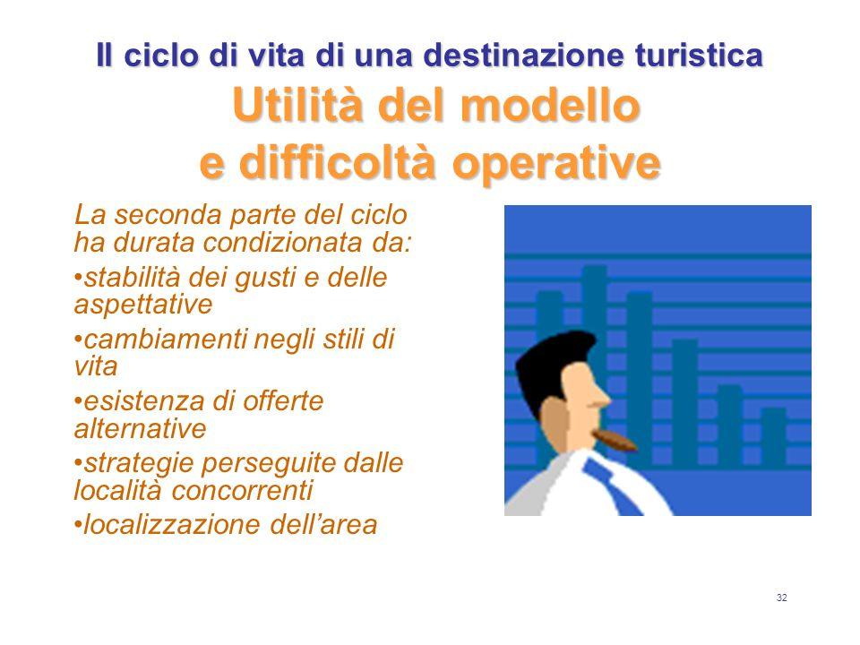 32 Il ciclo di vita di una destinazione turistica Utilità del modello e difficoltà operative La seconda parte del ciclo ha durata condizionata da: sta