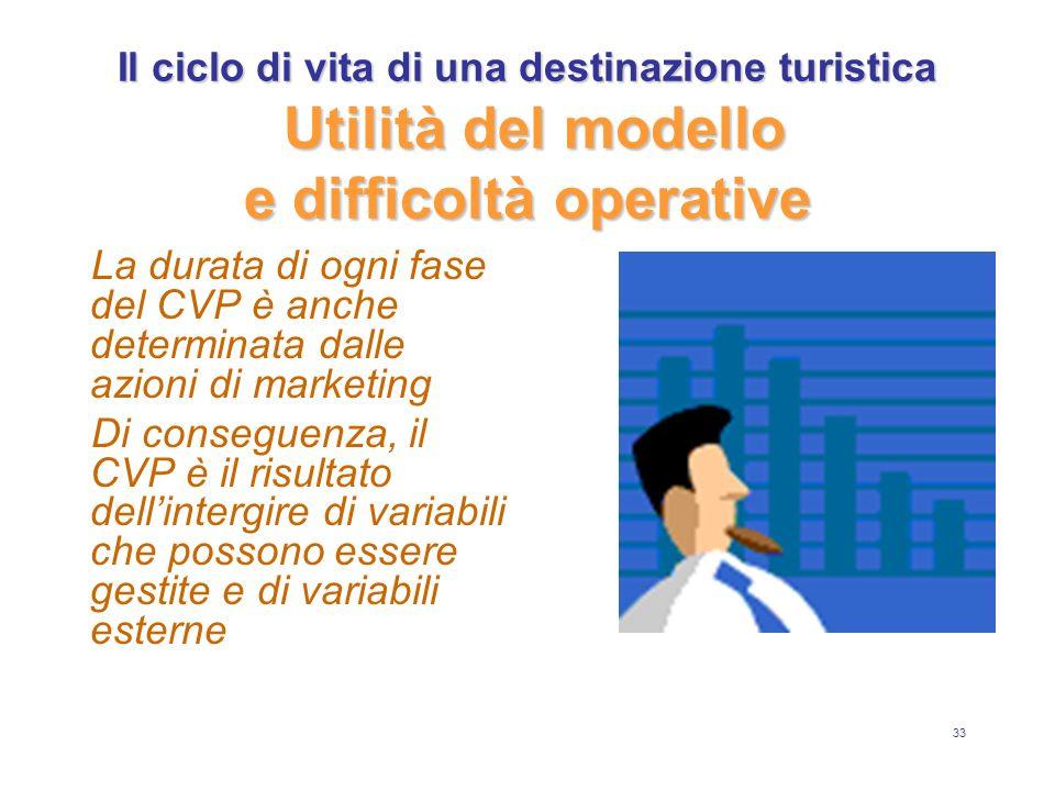 33 Il ciclo di vita di una destinazione turistica Utilità del modello e difficoltà operative La durata di ogni fase del CVP è anche determinata dalle
