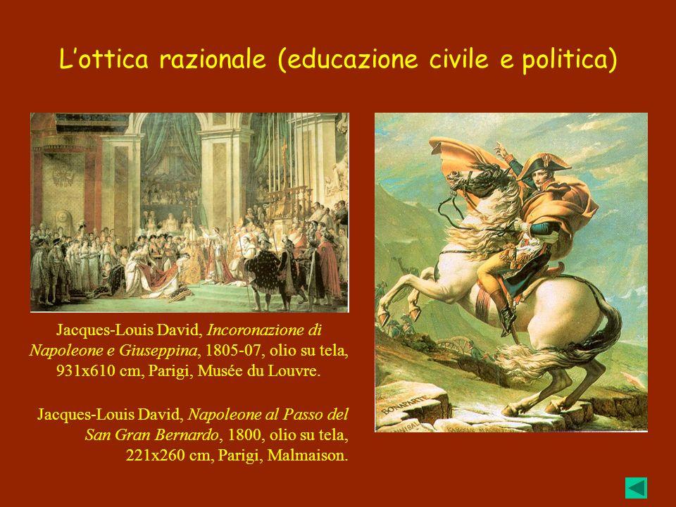 Lottica razionale (educazione civile e politica) Jacques-Louis David, Incoronazione di Napoleone e Giuseppina, 1805-07, olio su tela, 931x610 cm, Pari