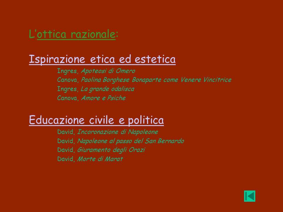 Lottica razionale: Ispirazione etica ed estetica Ingres, Apoteosi di Omero Canova, Paolina Borghese Bonaparte come Venere Vincitrice Ingres, La grande