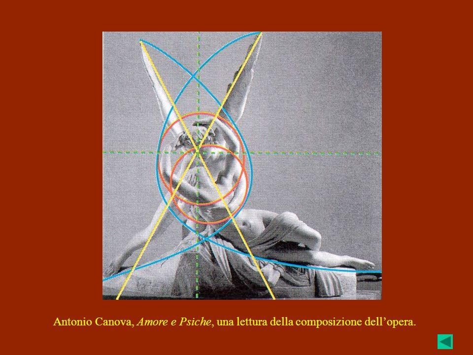 Antonio Canova, Amore e Psiche, una lettura della composizione dellopera.