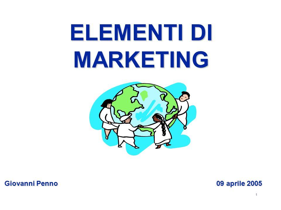 1 Giovanni Penno 09 aprile 2005 ELEMENTI DI MARKETING