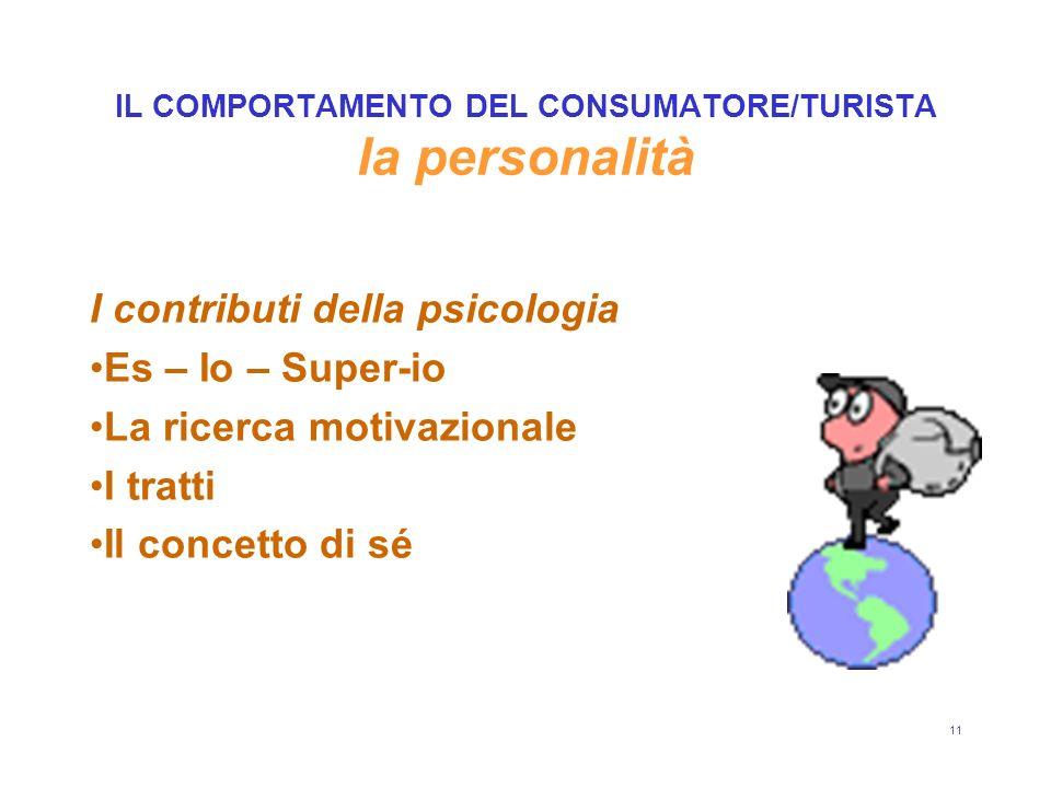 11 IL COMPORTAMENTO DEL CONSUMATORE/TURISTA la personalità I contributi della psicologia Es – Io – Super-io La ricerca motivazionale I tratti Il concetto di sé