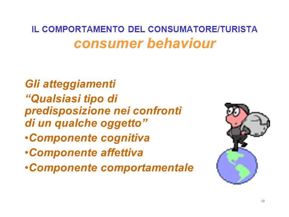 19 IL COMPORTAMENTO DEL CONSUMATORE/TURISTA consumer behaviour Gli atteggiamenti Qualsiasi tipo di predisposizione nei confronti di un qualche oggetto Componente cognitiva Componente affettiva Componente comportamentale