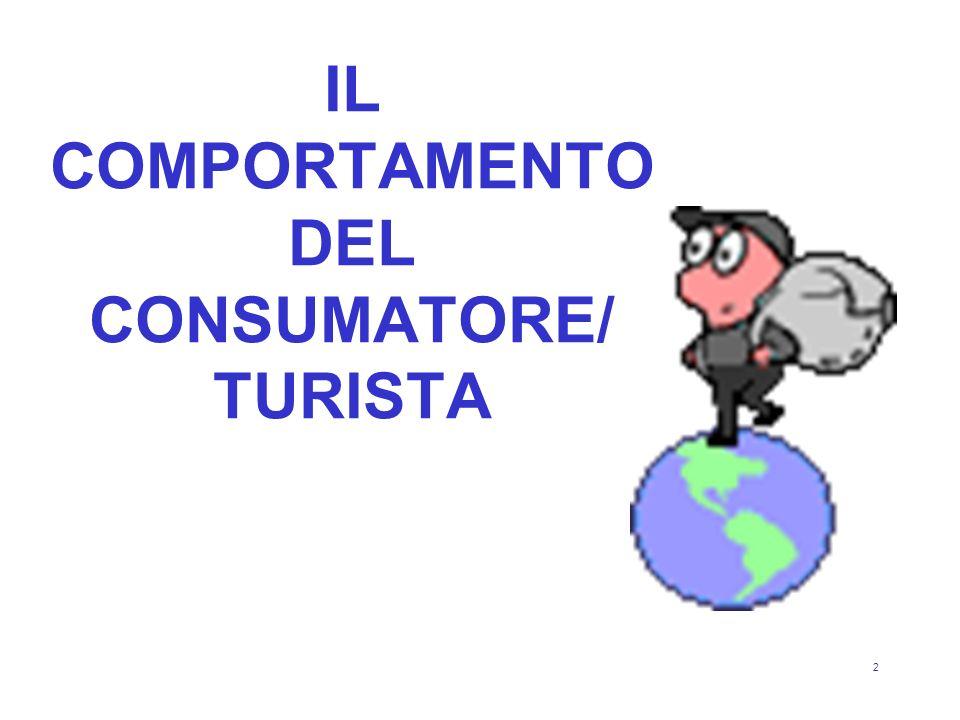 13 IL COMPORTAMENTO DEL CONSUMATORE/TURISTA il gruppo sociale Individui relativamente omogenei Non ha confini netti Mobilità sociale Parametri: Occupazione Livello di istruzione
