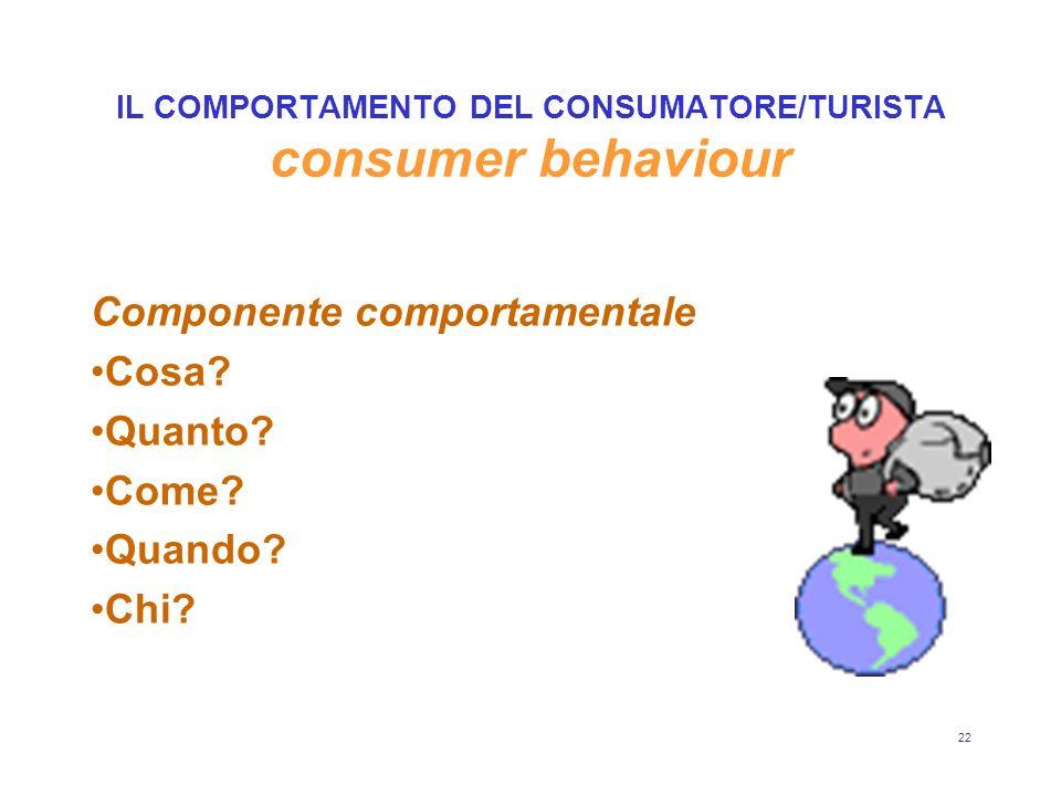 22 IL COMPORTAMENTO DEL CONSUMATORE/TURISTA consumer behaviour Componente comportamentale Cosa.