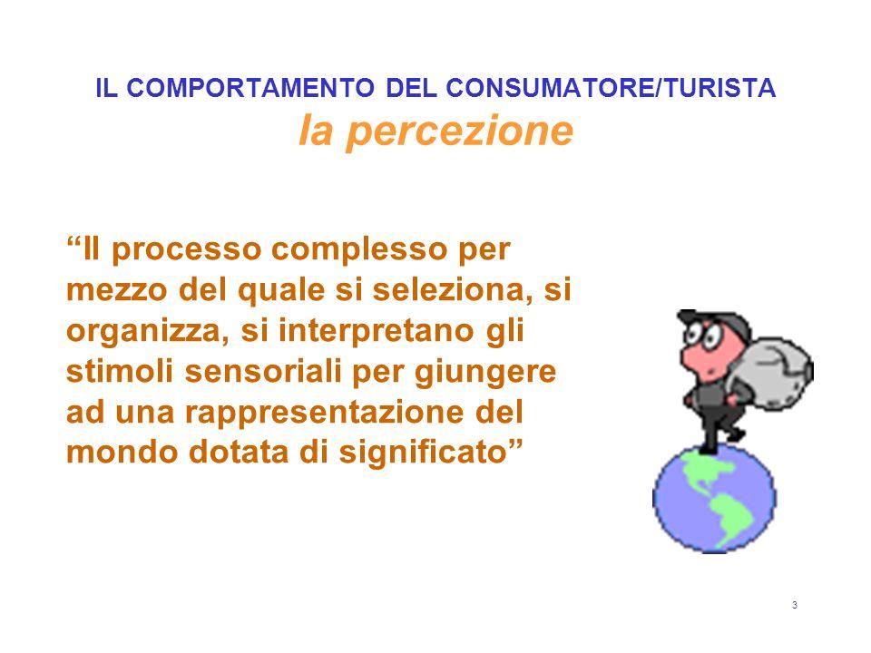 3 IL COMPORTAMENTO DEL CONSUMATORE/TURISTA la percezione Il processo complesso per mezzo del quale si seleziona, si organizza, si interpretano gli stimoli sensoriali per giungere ad una rappresentazione del mondo dotata di significato