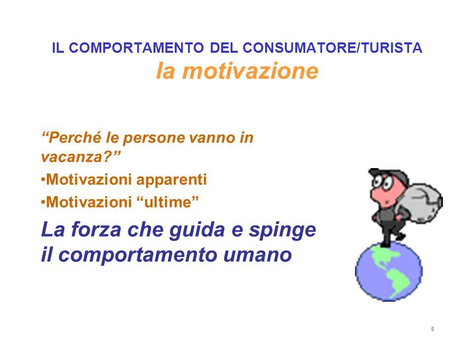 8 IL COMPORTAMENTO DEL CONSUMATORE/TURISTA la motivazione Perché le persone vanno in vacanza.