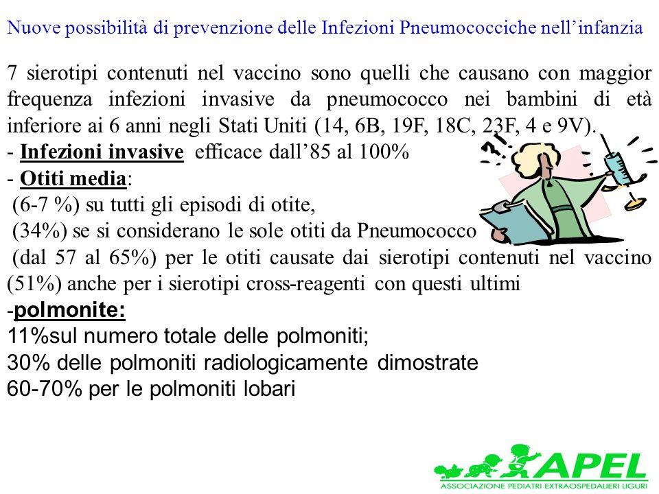 7 sierotipi contenuti nel vaccino sono quelli che causano con maggior frequenza infezioni invasive da pneumococco nei bambini di età inferiore ai 6 anni negli Stati Uniti (14, 6B, 19F, 18C, 23F, 4 e 9V).