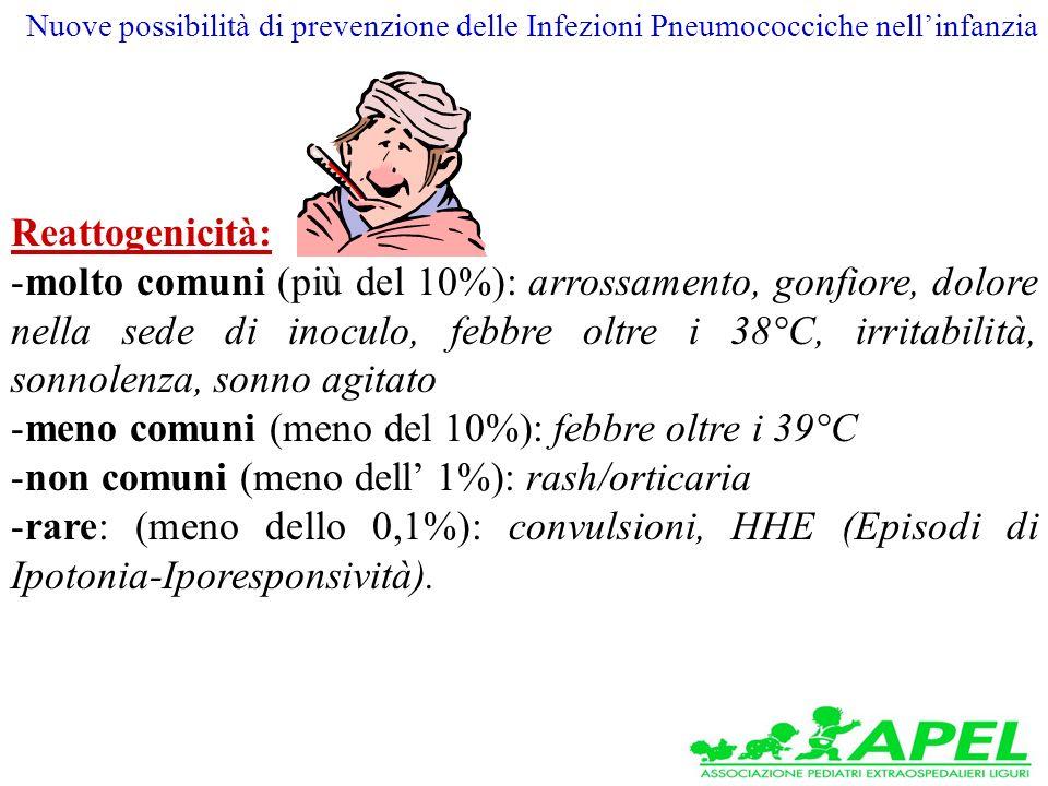 Nuove possibilità di prevenzione delle Infezioni Pneumococciche nellinfanzia Reattogenicità: -molto comuni (più del 10%): arrossamento, gonfiore, dolore nella sede di inoculo, febbre oltre i 38°C, irritabilità, sonnolenza, sonno agitato -meno comuni (meno del 10%): febbre oltre i 39°C -non comuni (meno dell 1%): rash/orticaria -rare: (meno dello 0,1%): convulsioni, HHE (Episodi di Ipotonia-Iporesponsività).