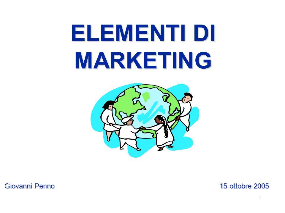 1 Giovanni Penno 15 ottobre 2005 ELEMENTI DI MARKETING