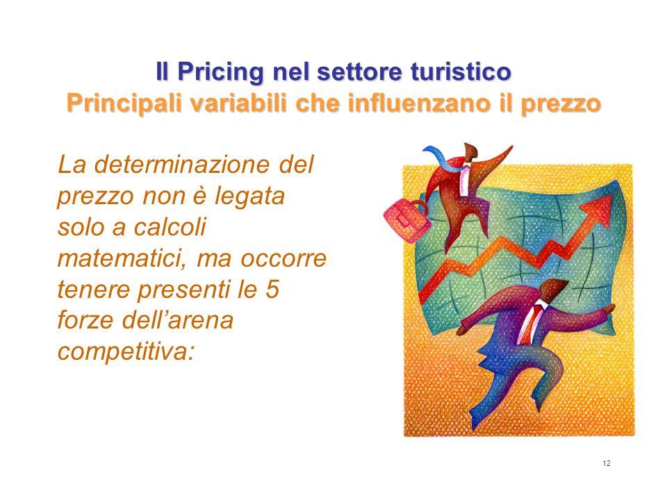 12 Il Pricing nel settore turistico Principali variabili che influenzano il prezzo La determinazione del prezzo non è legata solo a calcoli matematici
