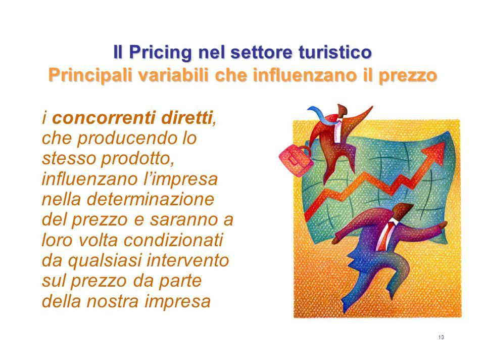 13 Il Pricing nel settore turistico Principali variabili che influenzano il prezzo i concorrenti diretti, che producendo lo stesso prodotto, influenza