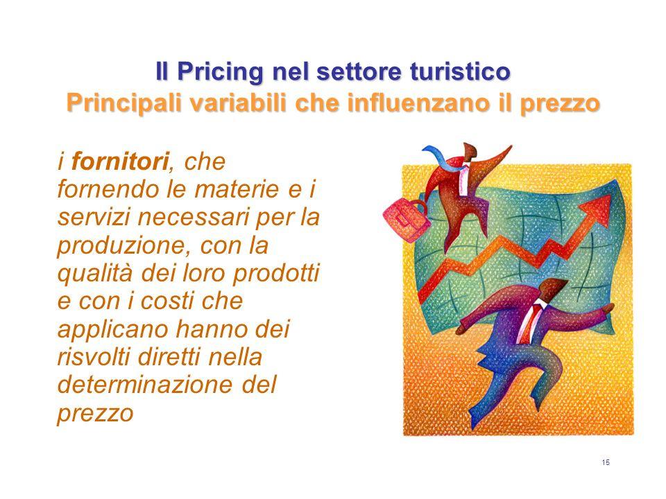 15 Il Pricing nel settore turistico Principali variabili che influenzano il prezzo i fornitori, che fornendo le materie e i servizi necessari per la p