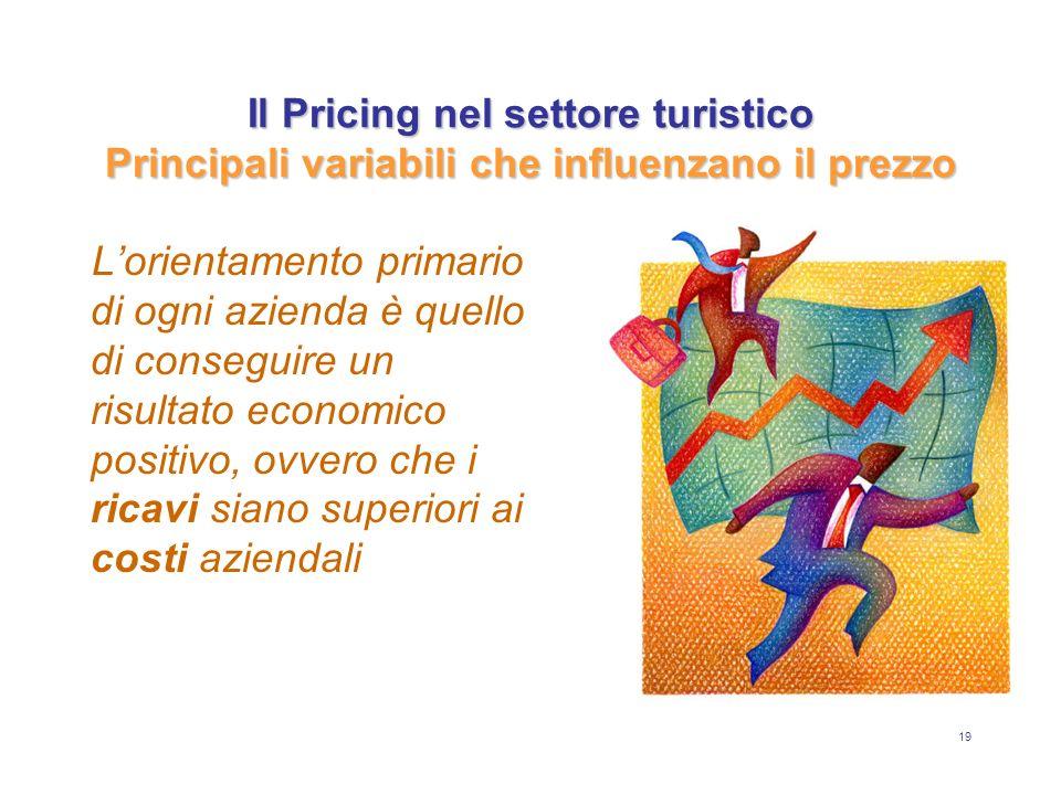 19 Il Pricing nel settore turistico Principali variabili che influenzano il prezzo Lorientamento primario di ogni azienda è quello di conseguire un ri