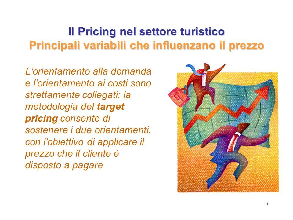 21 Il Pricing nel settore turistico Principali variabili che influenzano il prezzo Lorientamento alla domanda e lorientamento ai costi sono strettamen
