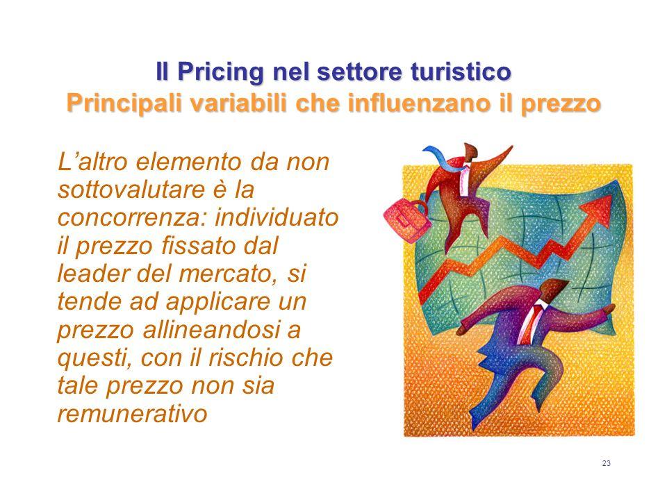 23 Il Pricing nel settore turistico Principali variabili che influenzano il prezzo Laltro elemento da non sottovalutare è la concorrenza: individuato