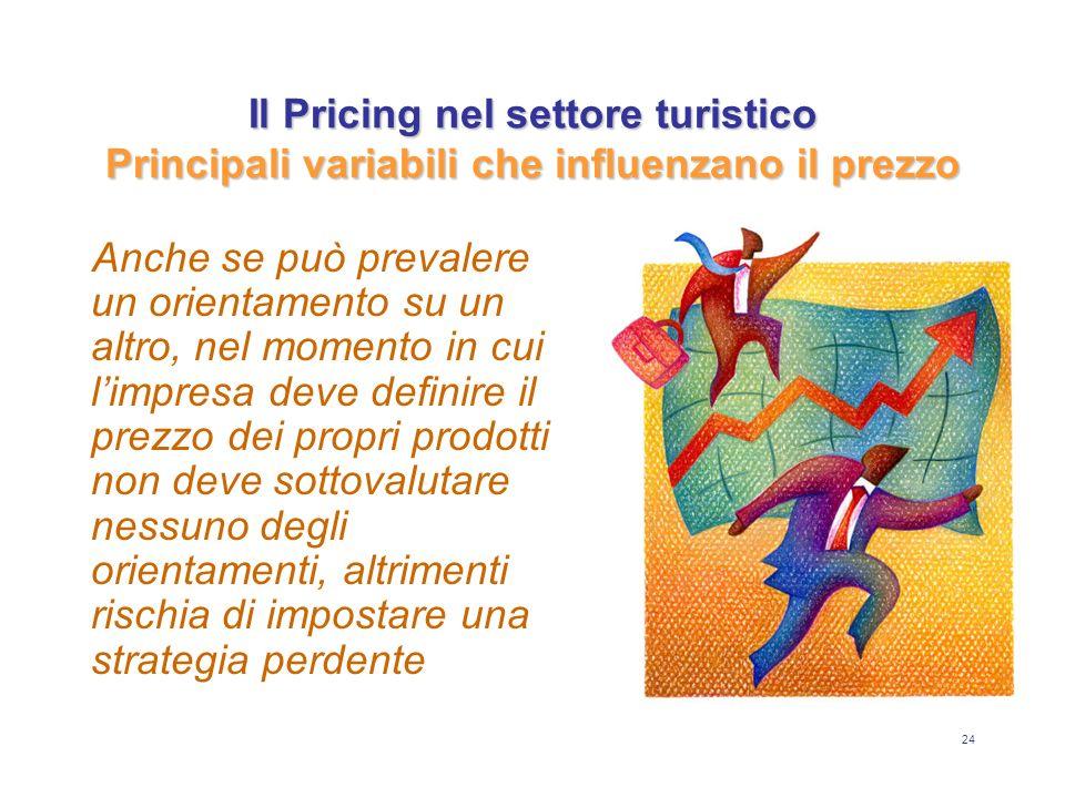 24 Il Pricing nel settore turistico Principali variabili che influenzano il prezzo Anche se può prevalere un orientamento su un altro, nel momento in
