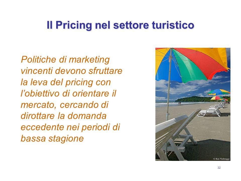 32 Il Pricing nel settore turistico Politiche di marketing vincenti devono sfruttare la leva del pricing con lobiettivo di orientare il mercato, cerca