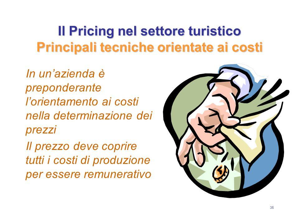 35 Il Pricing nel settore turistico Principali tecniche orientate ai costi In unazienda è preponderante lorientamento ai costi nella determinazione de