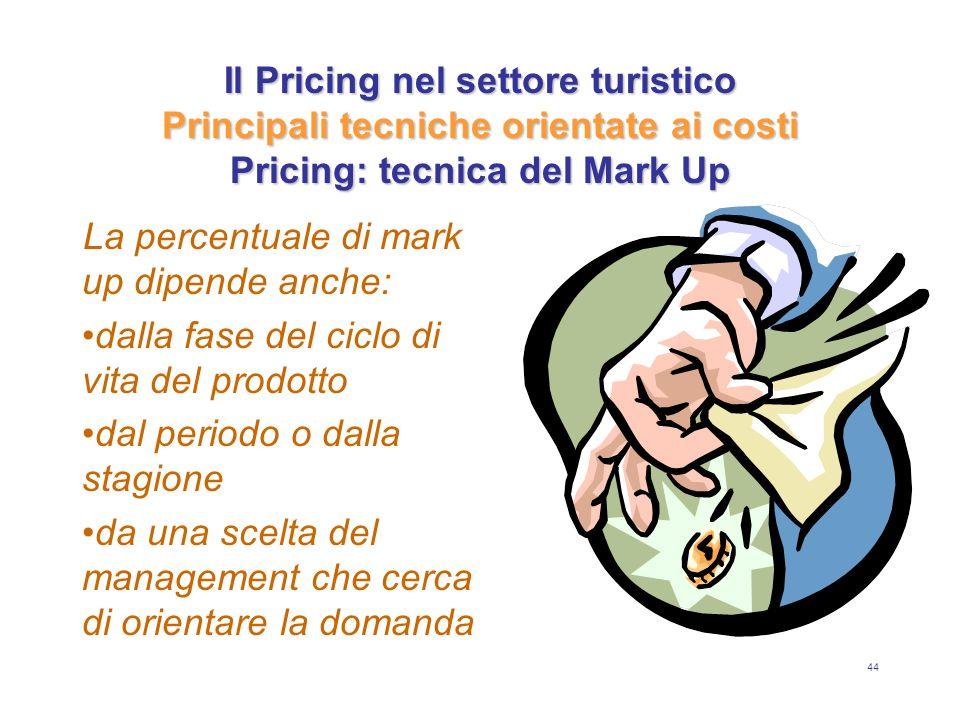 44 Il Pricing nel settore turistico Principali tecniche orientate ai costi Pricing: tecnica del Mark Up La percentuale di mark up dipende anche: dalla