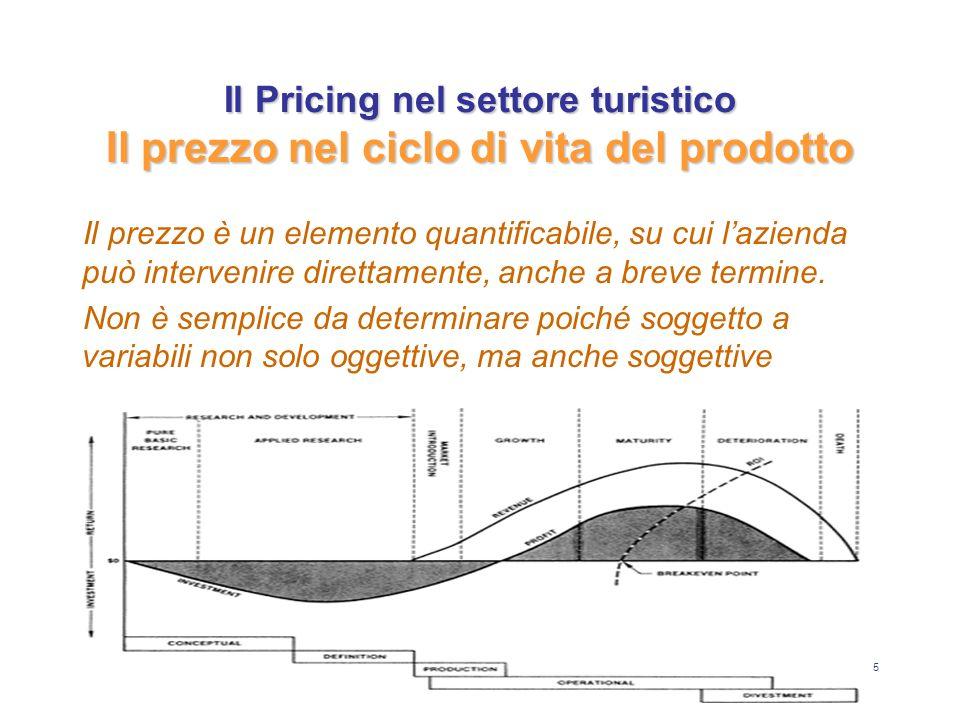 5 Il Pricing nel settore turistico Il prezzo nel ciclo di vita del prodotto Il prezzo è un elemento quantificabile, su cui lazienda può intervenire di