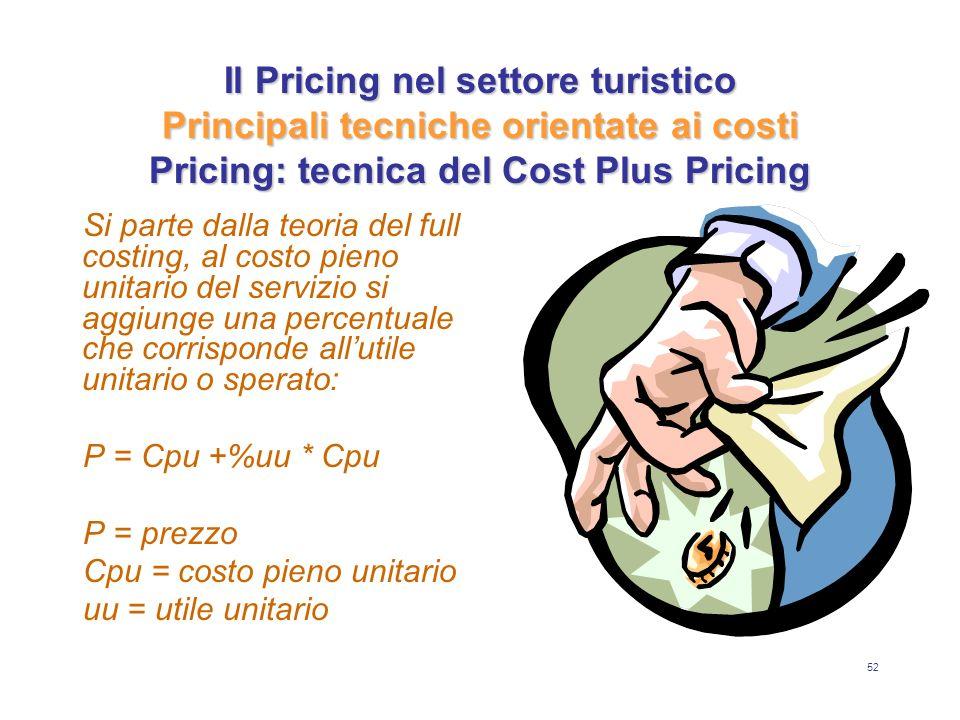 52 Il Pricing nel settore turistico Principali tecniche orientate ai costi Pricing: tecnica del Cost Plus Pricing Si parte dalla teoria del full costi