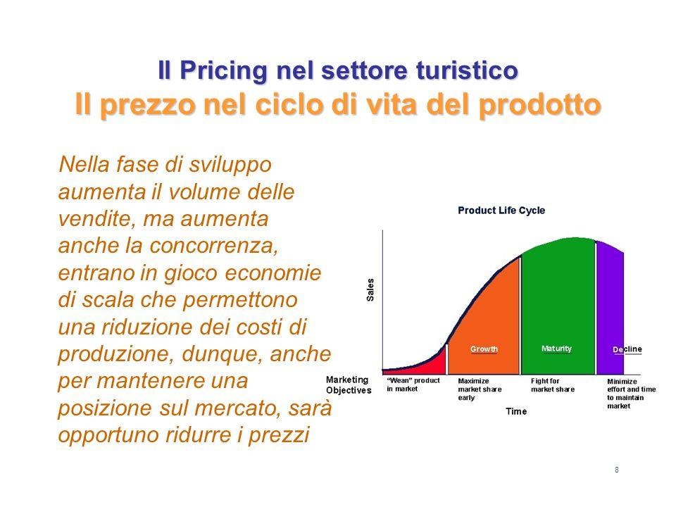 8 Nella fase di sviluppo aumenta il volume delle vendite, ma aumenta anche la concorrenza, entrano in gioco economie di scala che permettono una riduz