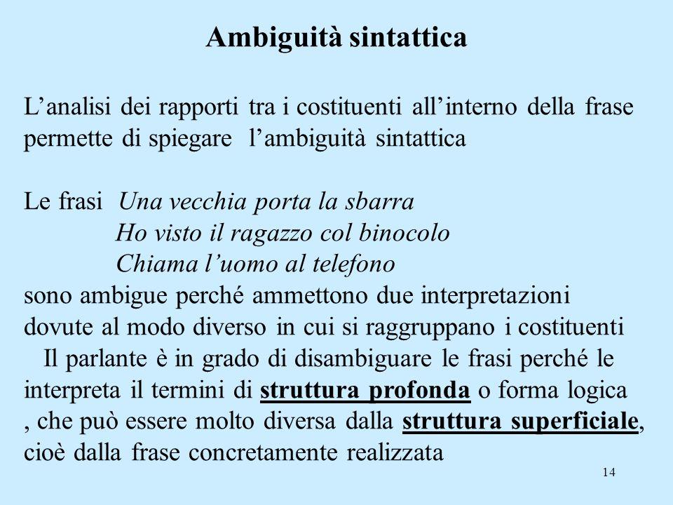 14 Ambiguità sintattica Lanalisi dei rapporti tra i costituenti allinterno della frase permette di spiegare lambiguità sintattica Le frasi Una vecchia