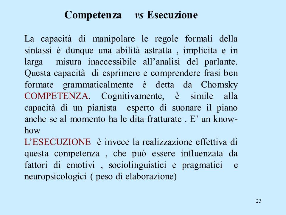 23 Competenza vs Esecuzione La capacità di manipolare le regole formali della sintassi è dunque una abilità astratta, implicita e in larga misura inac