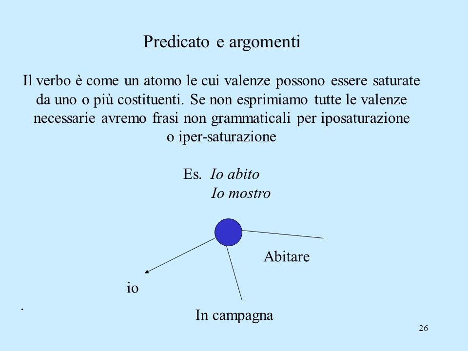 26 Predicato e argomenti Il verbo è come un atomo le cui valenze possono essere saturate da uno o più costituenti. Se non esprimiamo tutte le valenze