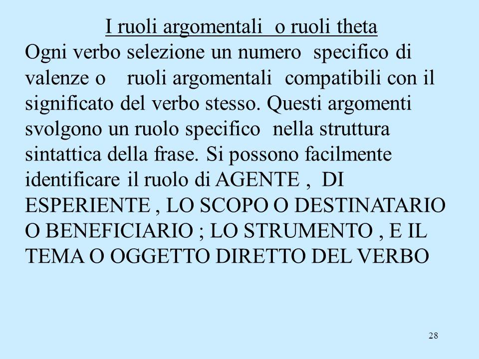 28 I ruoli argomentali o ruoli theta Ogni verbo selezione un numero specifico di valenze o ruoli argomentali compatibili con il significato del verbo