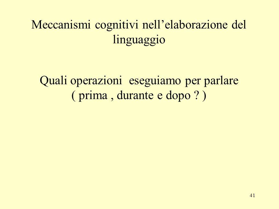 41 Meccanismi cognitivi nellelaborazione del linguaggio Quali operazioni eseguiamo per parlare ( prima, durante e dopo ? )