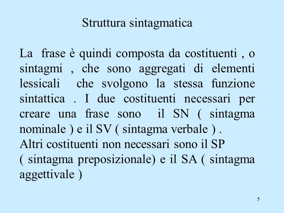 5 Struttura sintagmatica La frase è quindi composta da costituenti, o sintagmi, che sono aggregati di elementi lessicali che svolgono la stessa funzio