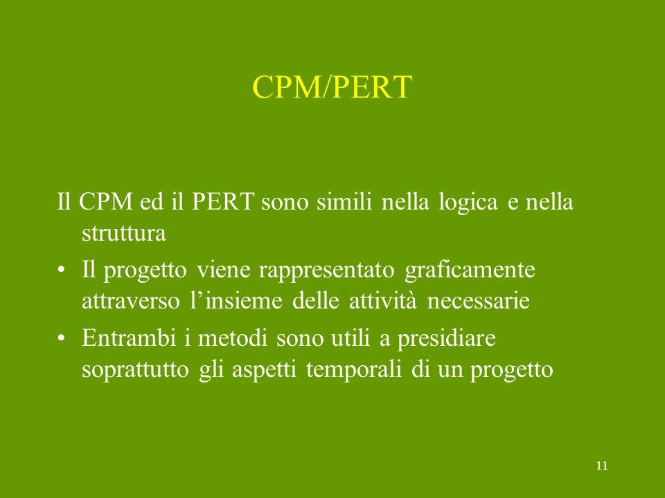 11 CPM/PERT Il CPM ed il PERT sono simili nella logica e nella struttura Il progetto viene rappresentato graficamente attraverso linsieme delle attivi