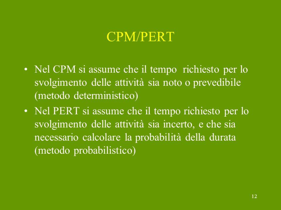 12 CPM/PERT Nel CPM si assume che il tempo richiesto per lo svolgimento delle attività sia noto o prevedibile (metodo deterministico) Nel PERT si assu