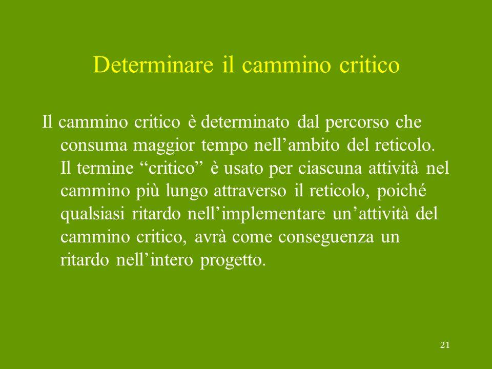 21 Determinare il cammino critico Il cammino critico è determinato dal percorso che consuma maggior tempo nellambito del reticolo. Il termine critico
