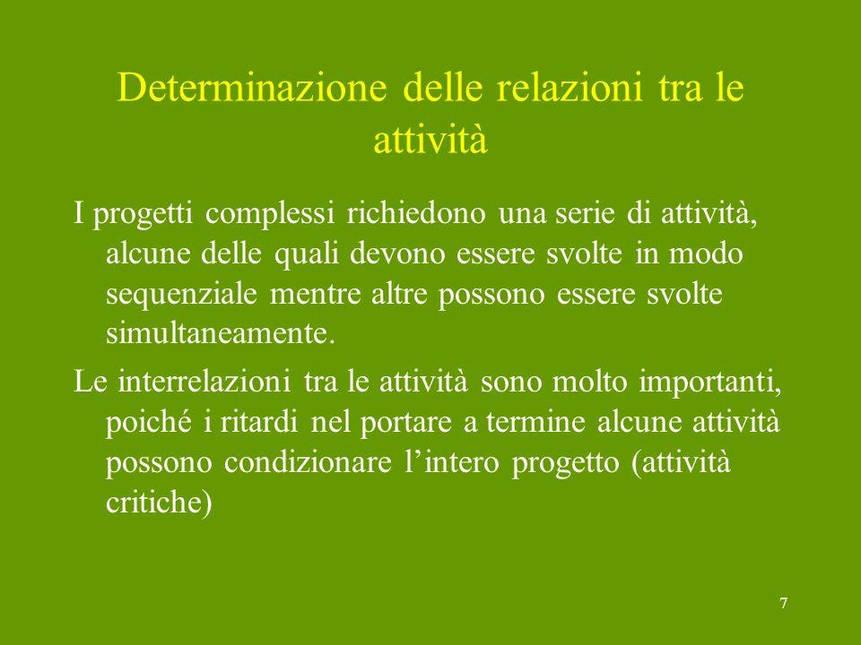 7 Determinazione delle relazioni tra le attività I progetti complessi richiedono una serie di attività, alcune delle quali devono essere svolte in mod