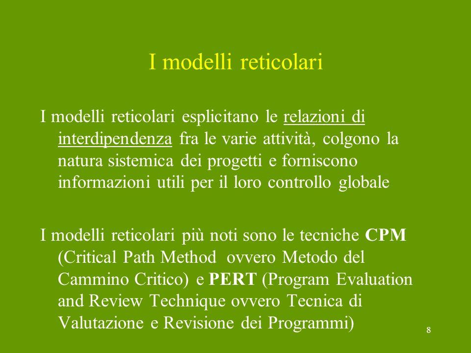 8 I modelli reticolari I modelli reticolari esplicitano le relazioni di interdipendenza fra le varie attività, colgono la natura sistemica dei progett