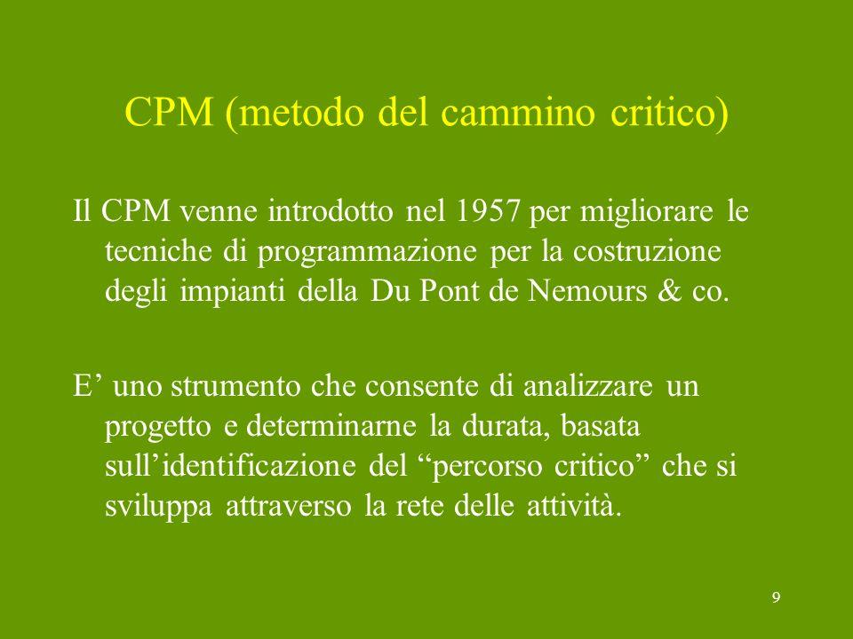 9 CPM (metodo del cammino critico) Il CPM venne introdotto nel 1957 per migliorare le tecniche di programmazione per la costruzione degli impianti del