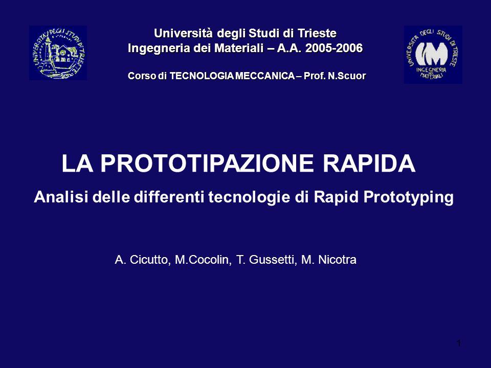 1 Università degli Studi di Trieste Ingegneria dei Materiali – A.A. 2005-2006 Corso di TECNOLOGIA MECCANICA – Prof. N.Scuor Corso di TECNOLOGIA MECCAN