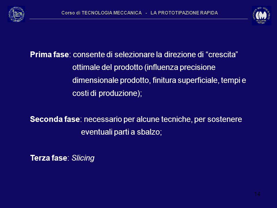 14 Corso di TECNOLOGIA MECCANICA - LA PROTOTIPAZIONE RAPIDA Prima fase: consente di selezionare la direzione di crescita ottimale del prodotto (influe