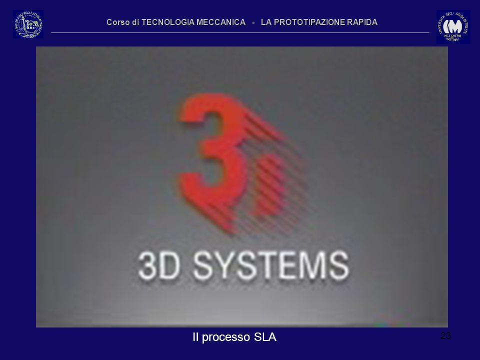 23 Corso di TECNOLOGIA MECCANICA - LA PROTOTIPAZIONE RAPIDA Il processo SLA